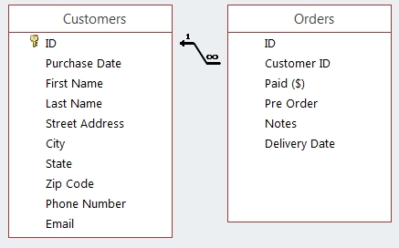 Designing A Multi-Table Query – Part 2 - Access Database